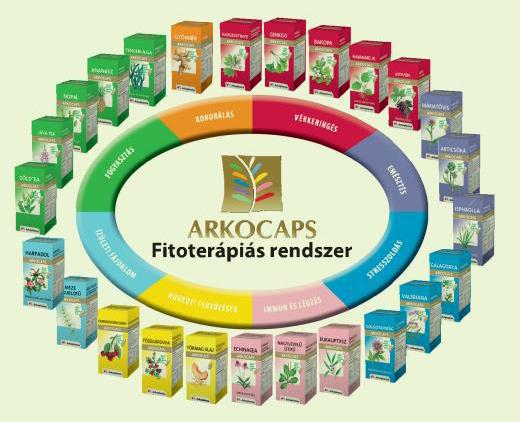 Arkocaps Gyógynövényes Termékek - Fitoterápiás Rendszer